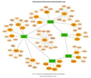 IPC-map